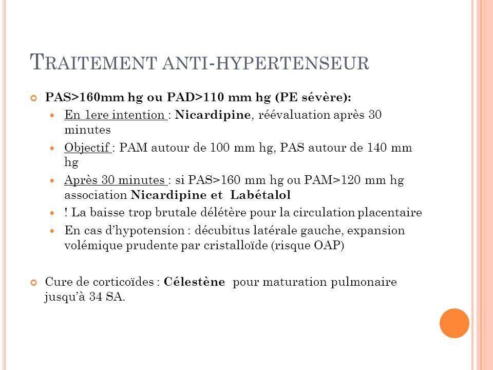 T RAITEMENT ANTI - HYPERTENSEUR PAS>160mm hg ou PAD>110 mm hg (PE sévère): En 1ere intention : Nicardipine, réévaluation après 30 minutes Objectif : P
