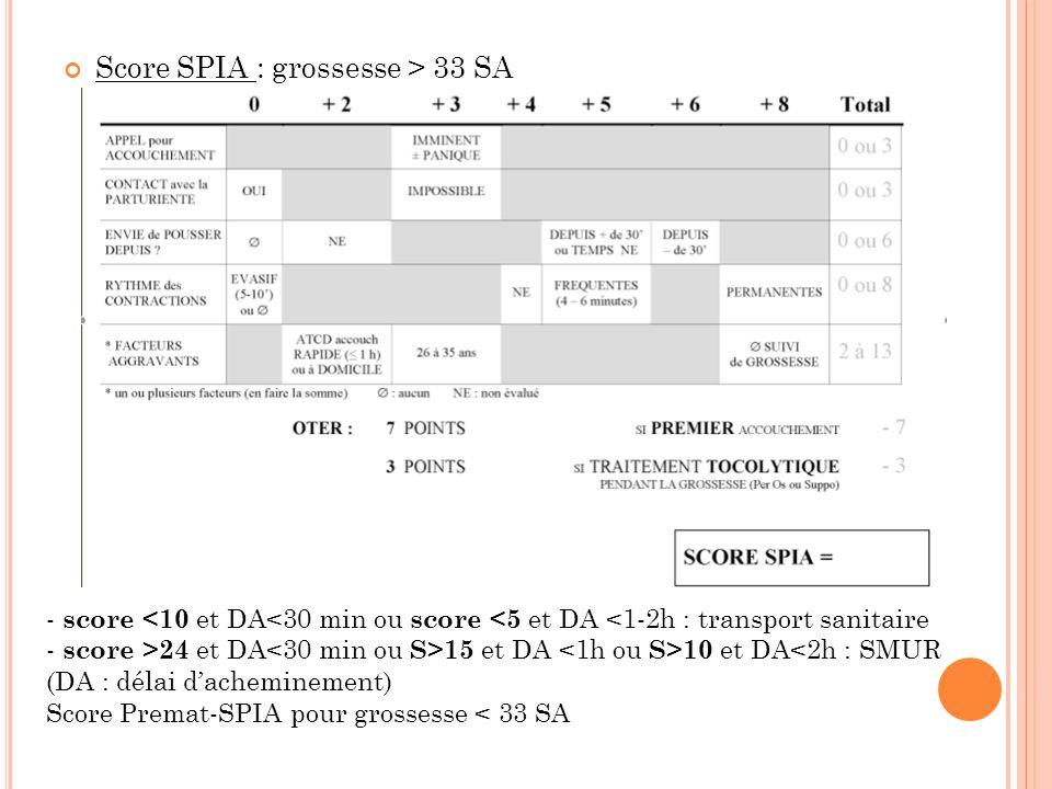 Score SPIA : grossesse > 33 SA - score <10 et DA<30 min ou score <5 et DA <1-2h : transport sanitaire - score >24 et DA 15 et DA 10 et DA<2h : SMUR (D
