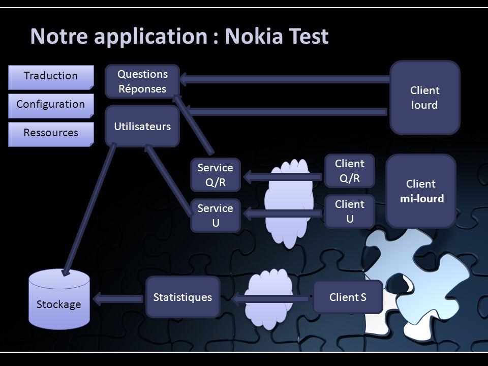 Notre application : Nokia Test Stockage Configuration Ressources Traduction Questions Réponses Utilisateurs Client Q/R Client U Client lourd Statistiq