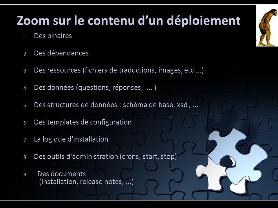 1. Des binaires 2. Des dépendances 3. Des ressources (fichiers de traductions, images, etc...) 4. Des données (questions, réponses,... ) 5. Des struct