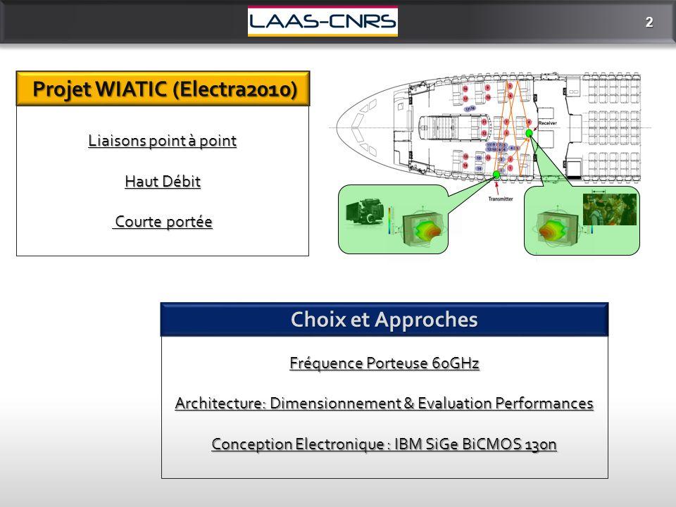 2 Projet WIATIC (Electra2010) Projet WIATIC (Electra2010) Liaisons point à point Haut Débit Courte portée Courte portée Fréquence Porteuse 60GHz Architecture: Dimensionnement & Evaluation Performances Conception Electronique : IBM SiGe BiCMOS 130n Choix et Approches
