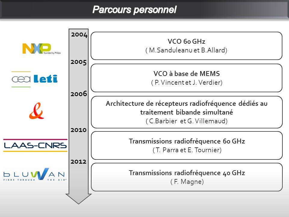 VCO à base de MEMS ( P. Vincent et J.