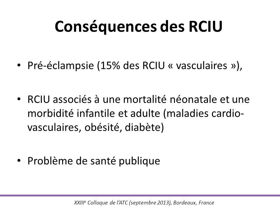 XXIII e Colloque de lATC (septembre 2013), Bordeaux, France Conséquences des RCIU Pré-éclampsie (15% des RCIU « vasculaires »), RCIU associés à une mo