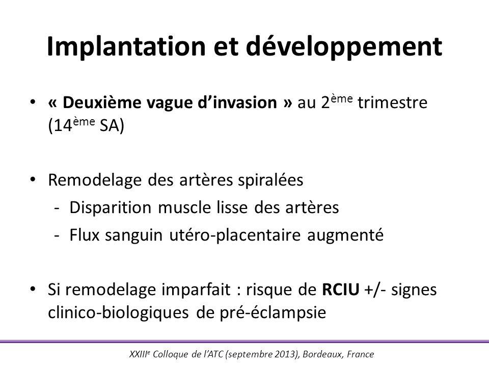 XXIII e Colloque de lATC (septembre 2013), Bordeaux, France Implantation et développement « Deuxième vague dinvasion » au 2 ème trimestre (14 ème SA)
