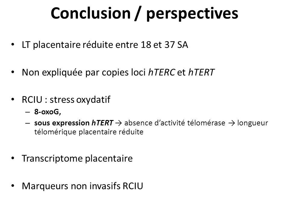 XXIII e Colloque de lATC (septembre 2013), Bordeaux, France Conclusion / perspectives LT placentaire réduite entre 18 et 37 SA Non expliquée par copie