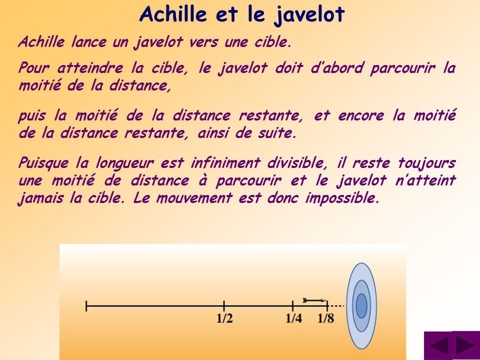 Le javelot dans le talon Le paradoxe découle du fait que lon considère implicitement que la longueur est infiniment divisible et le temps ne lest pas.