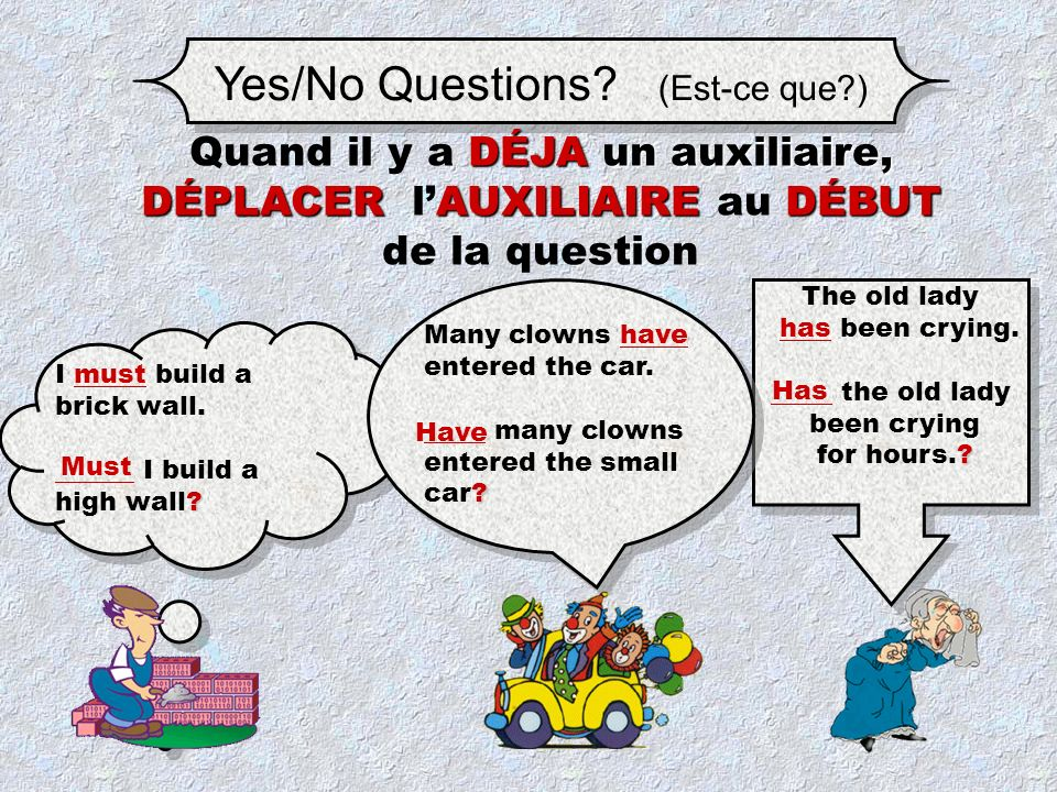 Yes/No Questions.(Est-ce que?) I must build a brick wall.