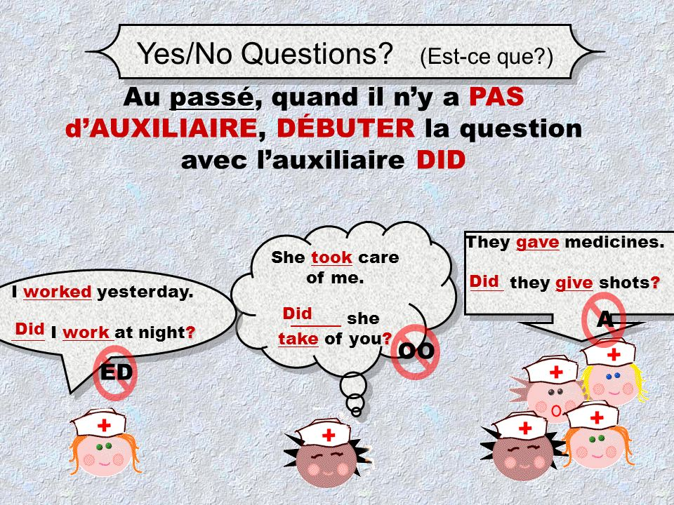 Yes/No Questions.(Est-ce que?) She took care of me.