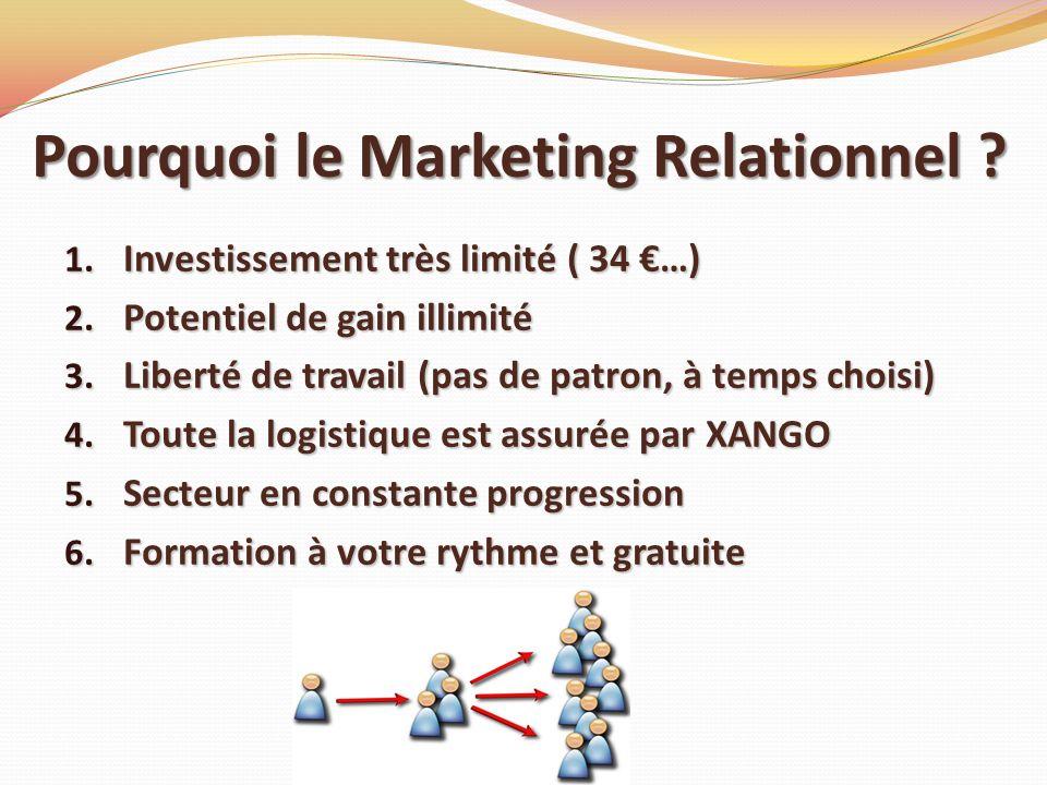 Pourquoi le Marketing Relationnel ? 1. Investissement très limité ( 34 …) 2. Potentiel de gain illimité 3. Liberté de travail (pas de patron, à temps