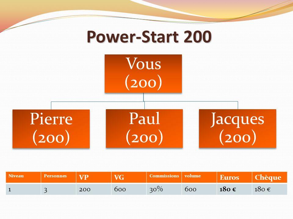 Power-Start 200 Vous (200) Pierre (200) Paul (200) Jacques (200) NiveauPersonnes VPVG Commissionsvolume EurosChèque 1320060030%600180
