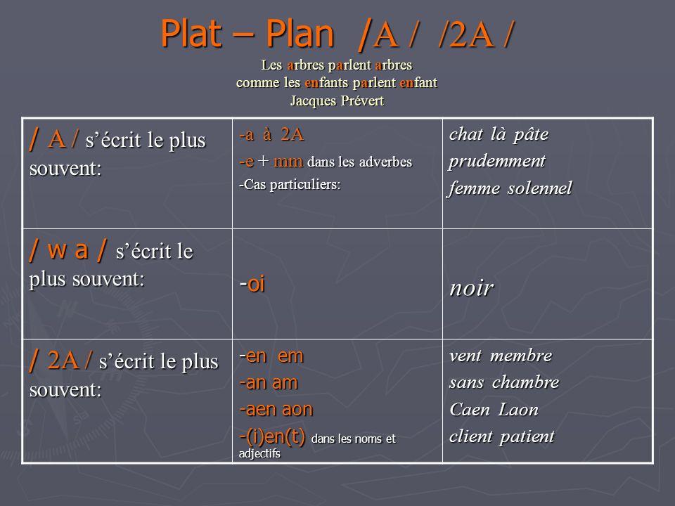 Plat – Plan / A / /2A / Les arbres parlent arbres comme les enfants parlent enfant Jacques Prévert / A / sécrit le plus souvent: -a à 2A -e + mm dans les adverbes -Cas particuliers: chat là pâte prudemment femme solennel / w a / sécrit le plus souvent: -oi noir / 2A / sécrit le plus souvent: -en em -an am -aen aon -(i)en(t) dans les noms et adjectifs vent membre sans chambre Caen Laon client patient