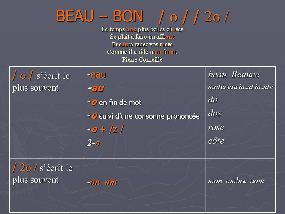 Plat – Plan / A / /2A / Les arbres parlent arbres comme les enfants parlent enfant Jacques Prévert / A / sécrit le plus souvent: -a à 2A -e + mm dans