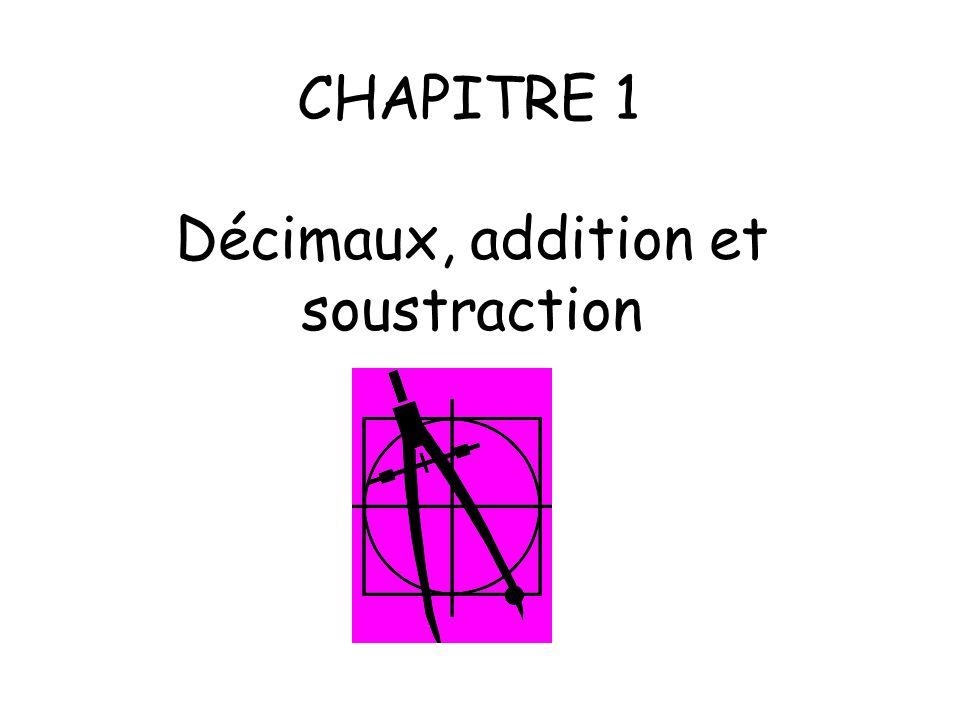 Objectifs: -Pour les nombres décimaux courants, passer dune écriture décimale à une écriture fractionnaire et vice et versa.