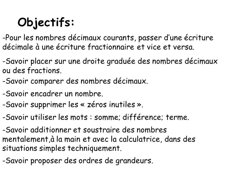 Objectifs: -Pour les nombres décimaux courants, passer dune écriture décimale à une écriture fractionnaire et vice et versa. -Savoir placer sur une dr