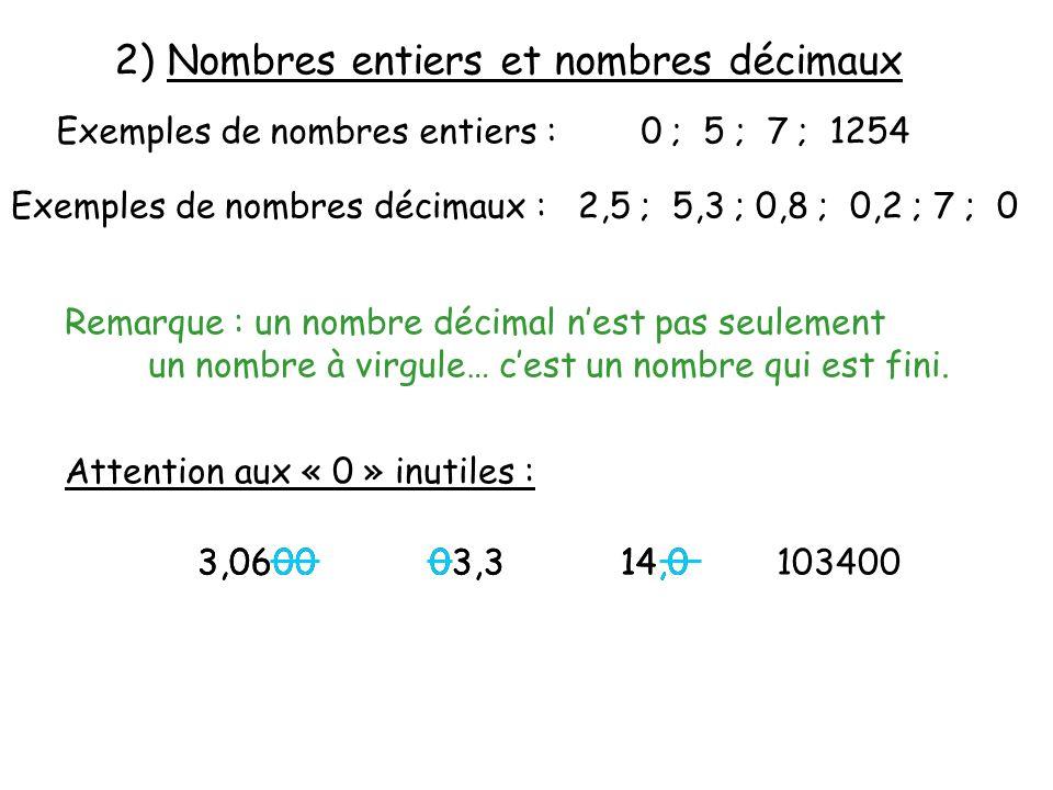 2) Nombres entiers et nombres décimaux Exemples de nombres entiers : 0 ; 5 ; 7 ; 1254 Exemples de nombres décimaux : 2,5 ; 5,3 ; 0,8 ; 0,2 ; 7 ; 0 Rem