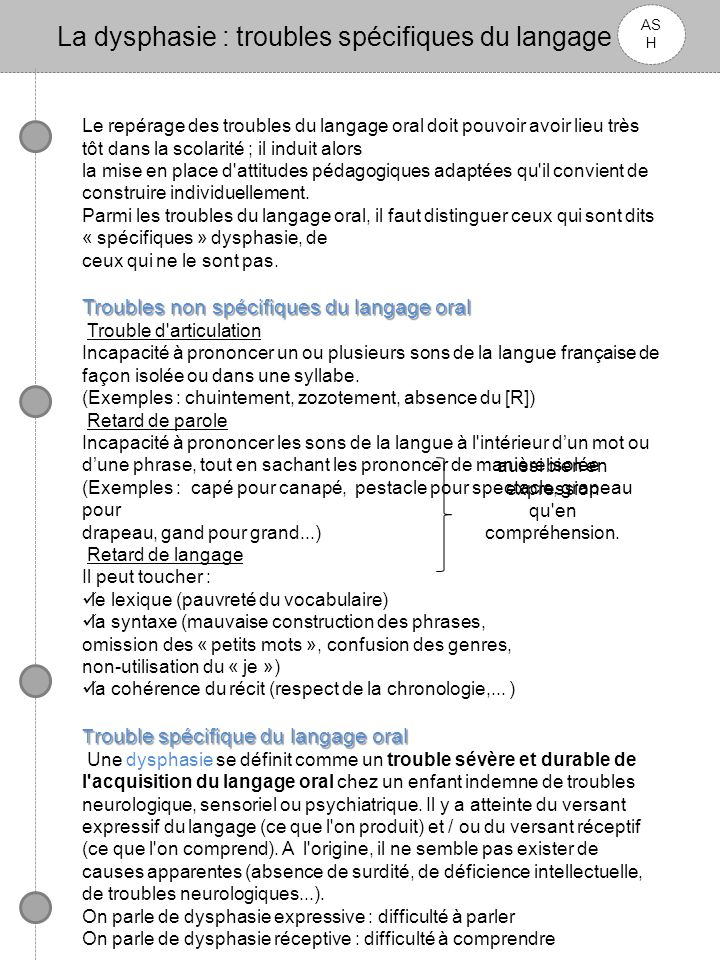 La dysphasie : troubles spécifiques du langage oral AS H Les signes dalerte : comment repérer un trouble du langage oral Cycle 1Cycle 2Cycle 3 - Collège De 2 à 3 ans - ne paraît pas comprendre quand on sadresse à lui - utilise des «mots phrases » - est inintelligible - ne parle pas - a tendance à lécholalie - ne se souvient pas des comptines - comprend très bien mais mutique ou presque (parlant par gestes par exemple) De 3 à 4 ans - ne comprend pas les consignes simples - est inintelligible - réduit les phrases à 1 ou 2 mots - nutilise pas le je, ni les autres pronoms - comprend bien mais sexprime peu ou pas, très maladroitement sans syntaxe fiable De 4 à 5 ans - a du mal à verbaliser - nest pas ou peu intelligible - phrases sans verbe ou mal construites - cherche fréquemment ses mots même si on lui demande juste de dénommer ce quil voit GS maternelle - manifeste des troubles de la compréhension - est peu intelligible ou déforme des mots de manière importante - évolue peu ou stagne sur lannée - ne conjugue pas les verbes - produit des énoncés réduits (inférieurs à 4 mots) - nutilise pas le pronom «qui» - nexprime pas (ou peu) de notions de temps et despace - est en décalage par rapport aux autres - narrive pas à intégrer les jeux de phonologie en grande section CP-CE1 - aucun ou un seul connecteur maîtrisé - mauvaise construction de la phrase (ex : mots dans le désordre, verbes à linfinitif…) - utilisation inadéquate des pronoms personnels, lélève parle indistinctement des différents personnages dun récit, chaîne anaphorique non maîtrisée - difficultés à manipuler les termes génériques - confond des mots proches phonétiquement mais sans lien sémantique ou inversement - importantes difficultés persistantes de parole (accroche toujours les mots longs) - difficultés à isoler, identifier, supprimer, permuter, des syllabes, puis des phonèmes (conscience phonémique défaillante) persistance dun trouble de la parole ou du langage (déformation de mots, constructions grammati