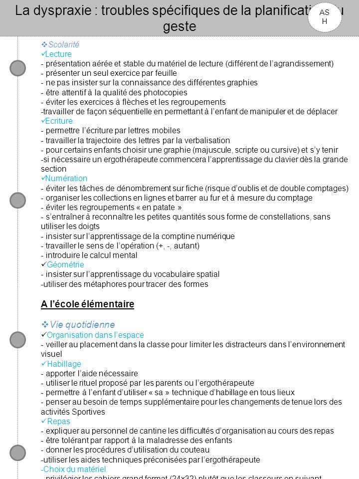 La dyspraxie : troubles spécifiques de la planification du geste AS H Scolarité Lecture - présentation aérée et stable du matériel de lecture (différe
