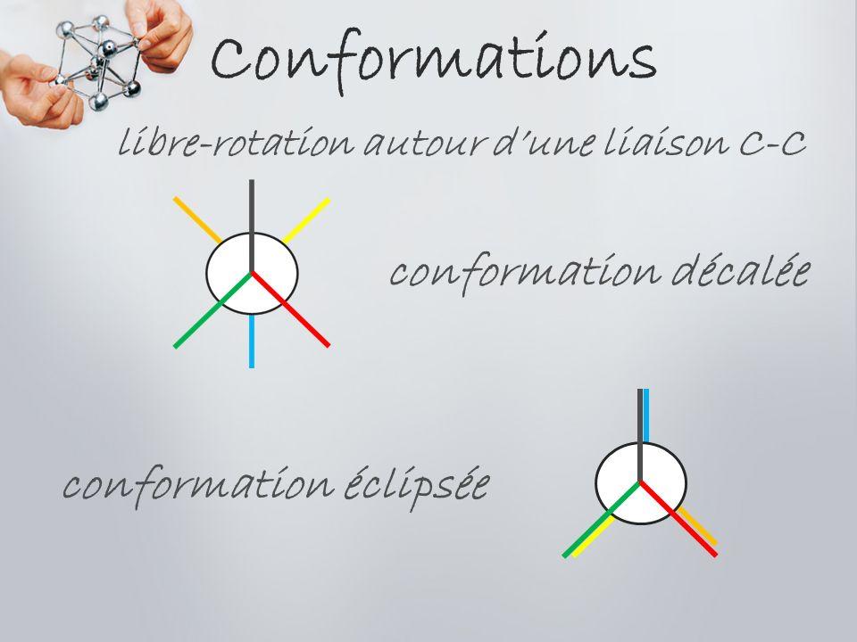 Conformations conformation décalée conformation éclipsée libre-rotation autour dune liaison C-C