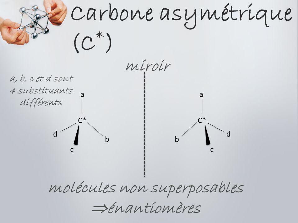 Carbone asymétrique (C * ) C* a b c d a b c d miroir molécules non superposables énantiomères a, b, c et d sont 4 substituants différents