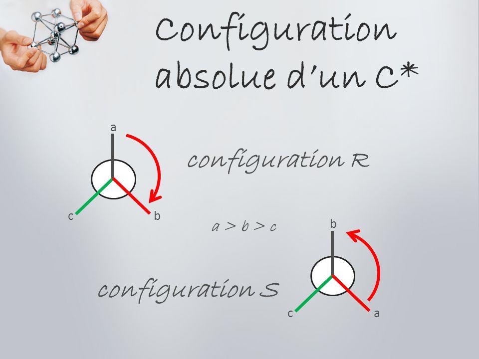 Configuration absolue dun C* configuration R configuration S a bc b ac a > b > c