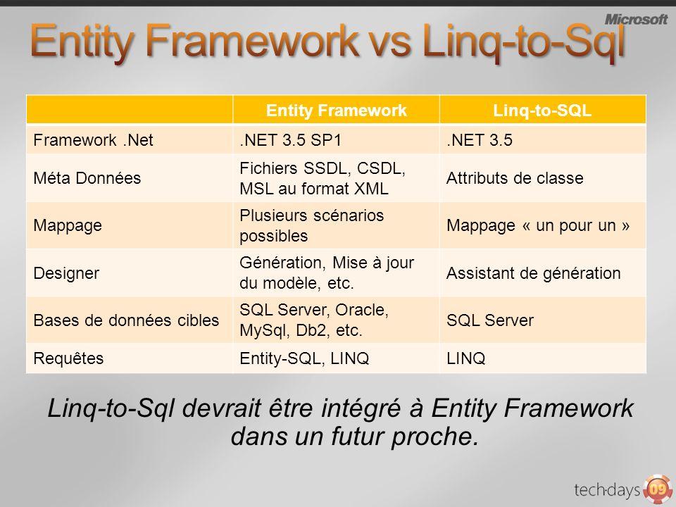 Entity FrameworkLinq-to-SQL Framework.Net.NET 3.5 SP1.NET 3.5 Méta Données Fichiers SSDL, CSDL, MSL au format XML Attributs de classe Mappage Plusieur