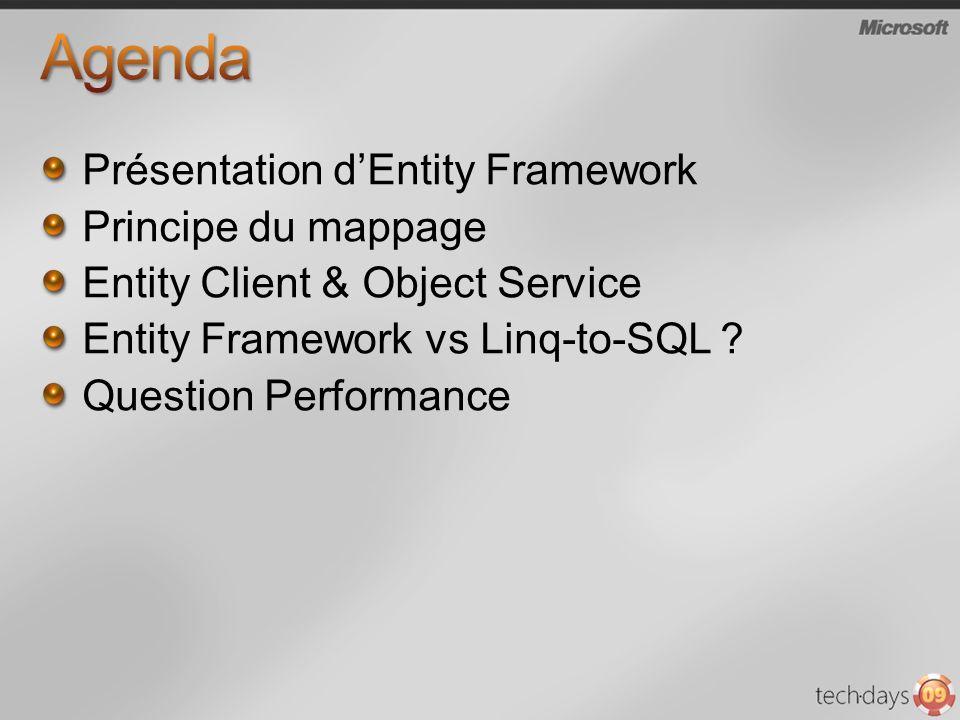 Présentation dEntity Framework Principe du mappage Entity Client & Object Service Entity Framework vs Linq-to-SQL ? Question Performance