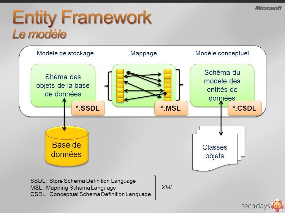 Lassistant « Entity Data Model » Génère un modèle à partir dune base de données existante (en ressource) ; Génère la chaine de connexion au modèle ; Génère le code (C# ou VB.NET) des classes basées sur le modèle conceptuel ; Le Designer dentités « Entity Designer » Créé ou modifie un modèle complet ; Lassistant de mise à jour Aide à mettre à jour un modèle en cas de changement de la base de données ;