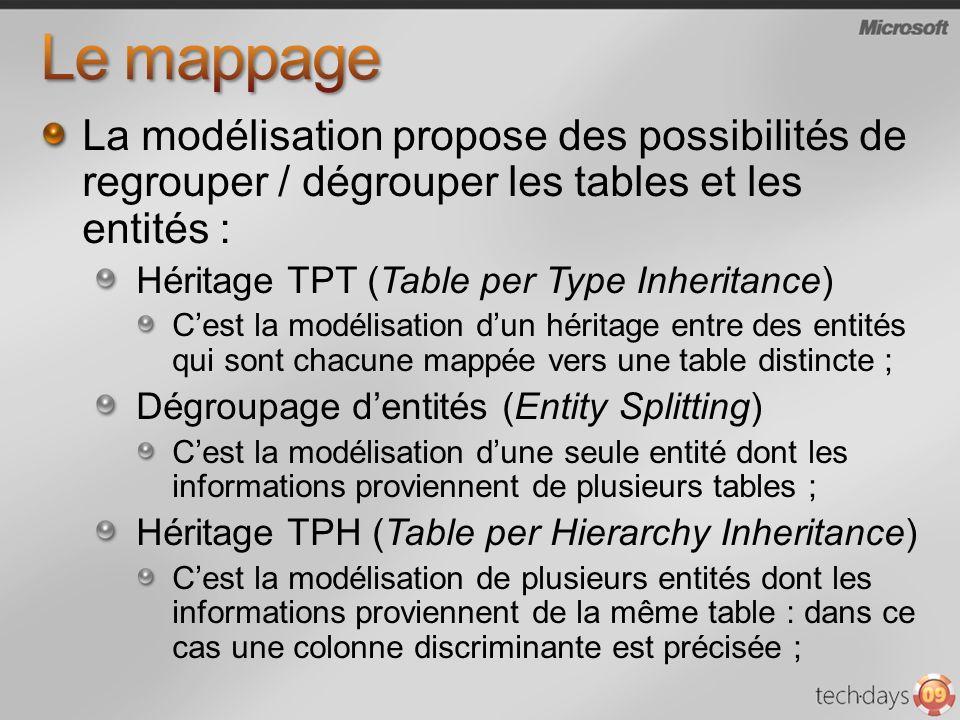 Entity FrameworkLinq-to-SQL Framework.Net.NET 3.5 SP1.NET 3.5 Méta Données Fichiers SSDL, CSDL, MSL au format XML Attributs de classe Mappage Plusieurs scénarios possibles Mappage « un pour un » Designer Génération, Mise à jour du modèle, etc.