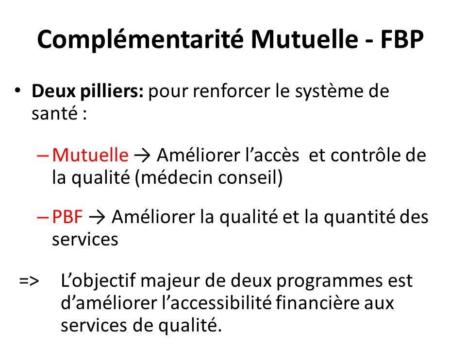 Complémentarité Mutuelle - FBP Deux pilliers: pour renforcer le système de santé : – Mutuelle Améliorer laccès et contrôle de la qualité (médecin conseil) – PBF Améliorer la qualité et la quantité des services => Lobjectif majeur de deux programmes est daméliorer laccessibilité financière aux services de qualité.