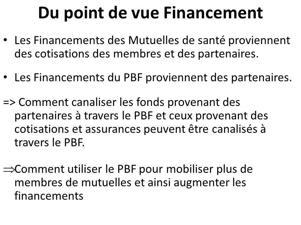 Du point de vue Financement Les Financements des Mutuelles de santé proviennent des cotisations des membres et des partenaires.