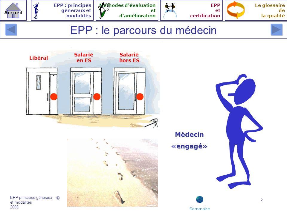 © EPP principes généraux et modalités 2006 Accueil Le glossaire de la qualité EPP : principes généraux et modalités Méthodes dévaluation et damélioration EPP et certification 13 EPP : les trois voies dentrée EPP (individuelle) Accréditation des médecins à spécialités à risque (volontaire) 2ème procédure de certification des ES en particulier références 44-45-46 Prise en compte du degré dimplication (obligatoire) Démarche individuelle URML MH / OA (obligatoire) Validant une partie de la Formation Médicale Continue (obligatoire)Formation Médicale Continue Réf 45 Sommaire Retour