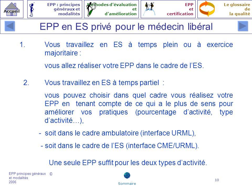 Accueil Le glossaire de la qualité EPP : principes généraux et modalités Méthodes dévaluation et damélioration EPP et certification © EPP principes gé