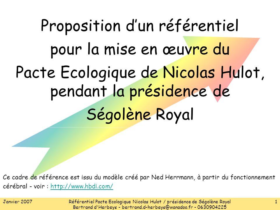 Janvier 2007Référentiel Pacte Ecologique Nicolas Hulot / présidence de Ségolène Royal Bertrand d Herbeys - bertrand.d-herbeys@wanadoo.fr - 0630904225 1 Proposition dun référentiel pour la mise en œuvre du Pacte Ecologique de Nicolas Hulot, pendant la présidence de Ségolène Royal Ce cadre de référence est issu du modèle créé par Ned Herrmann, à partir du fonctionnement cérébral - voir : http://www.hbdi.com/http://www.hbdi.com/