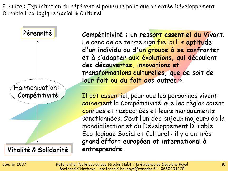 Janvier 2007Référentiel Pacte Ecologique Nicolas Hulot / présidence de Ségolène Royal Bertrand d Herbeys - bertrand.d-herbeys@wanadoo.fr - 0630904225 10 Compétitivité : un ressort essentiel du Vivant.