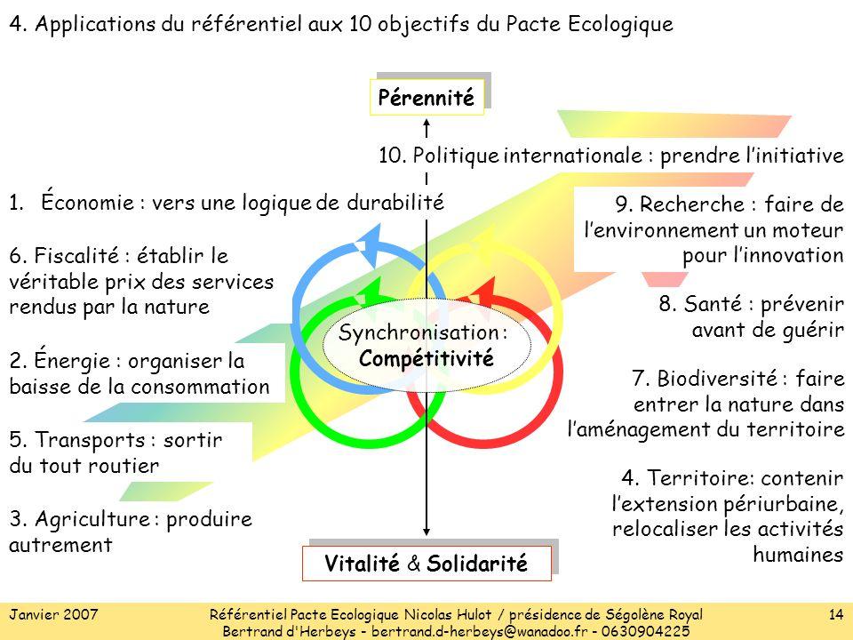 Janvier 2007Référentiel Pacte Ecologique Nicolas Hulot / présidence de Ségolène Royal Bertrand d Herbeys - bertrand.d-herbeys@wanadoo.fr - 0630904225 14 4.