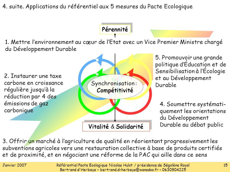 Janvier 2007Référentiel Pacte Ecologique Nicolas Hulot / présidence de Ségolène Royal Bertrand d Herbeys - bertrand.d-herbeys@wanadoo.fr - 0630904225 15 2.