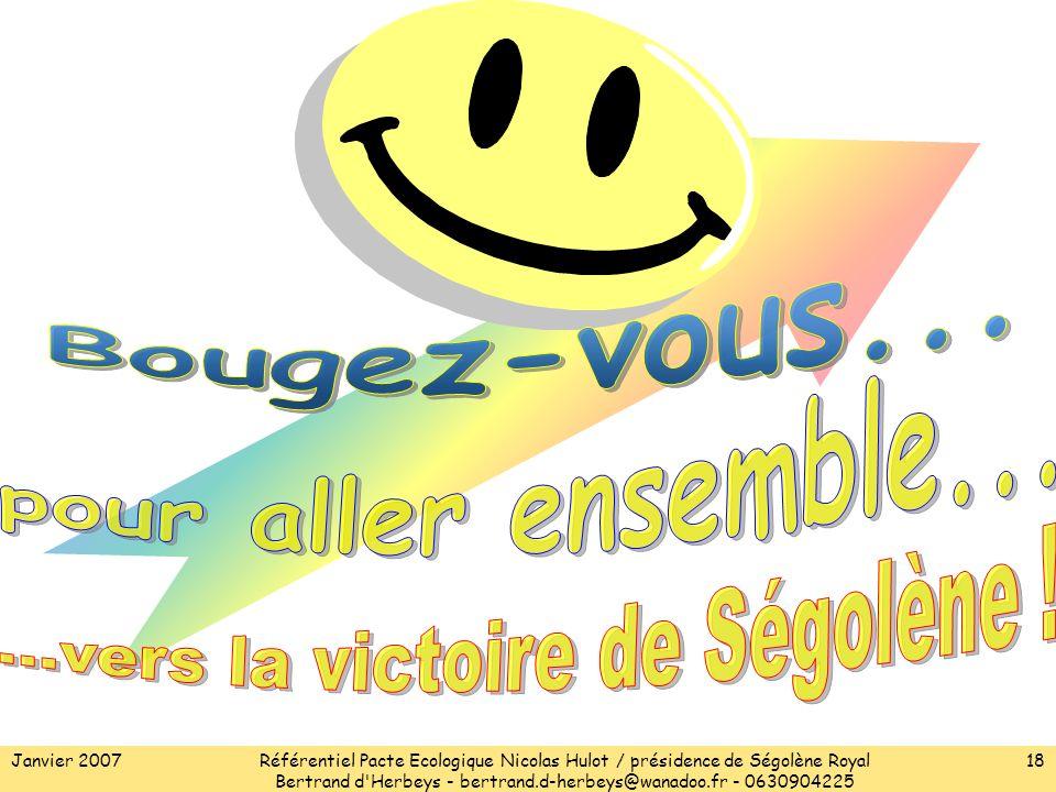 Janvier 2007Référentiel Pacte Ecologique Nicolas Hulot / présidence de Ségolène Royal Bertrand d Herbeys - bertrand.d-herbeys@wanadoo.fr - 0630904225 18