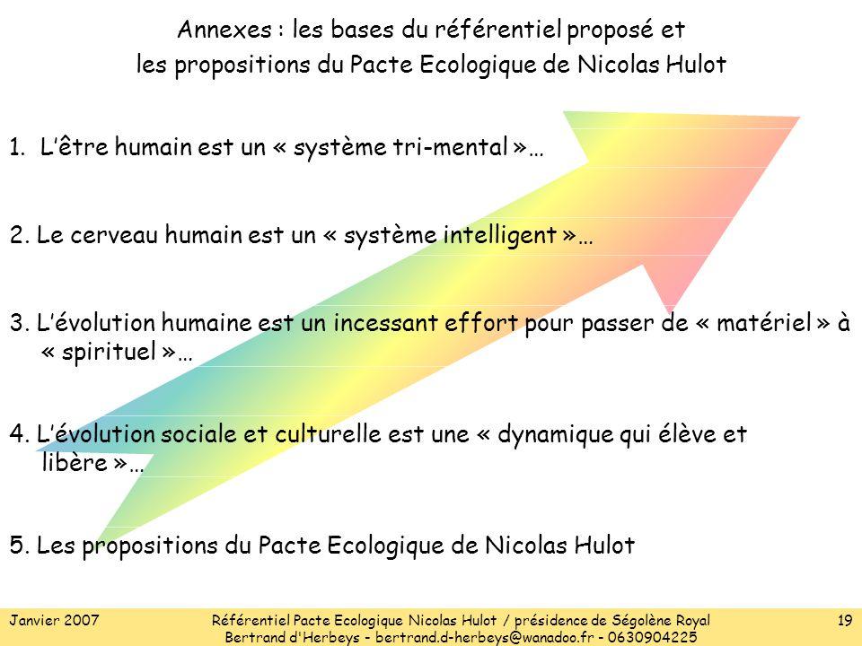 Janvier 2007Référentiel Pacte Ecologique Nicolas Hulot / présidence de Ségolène Royal Bertrand d Herbeys - bertrand.d-herbeys@wanadoo.fr - 0630904225 19 Annexes : les bases du référentiel proposé et les propositions du Pacte Ecologique de Nicolas Hulot 1.