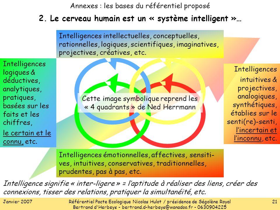 Janvier 2007Référentiel Pacte Ecologique Nicolas Hulot / présidence de Ségolène Royal Bertrand d Herbeys - bertrand.d-herbeys@wanadoo.fr - 0630904225 21 2.