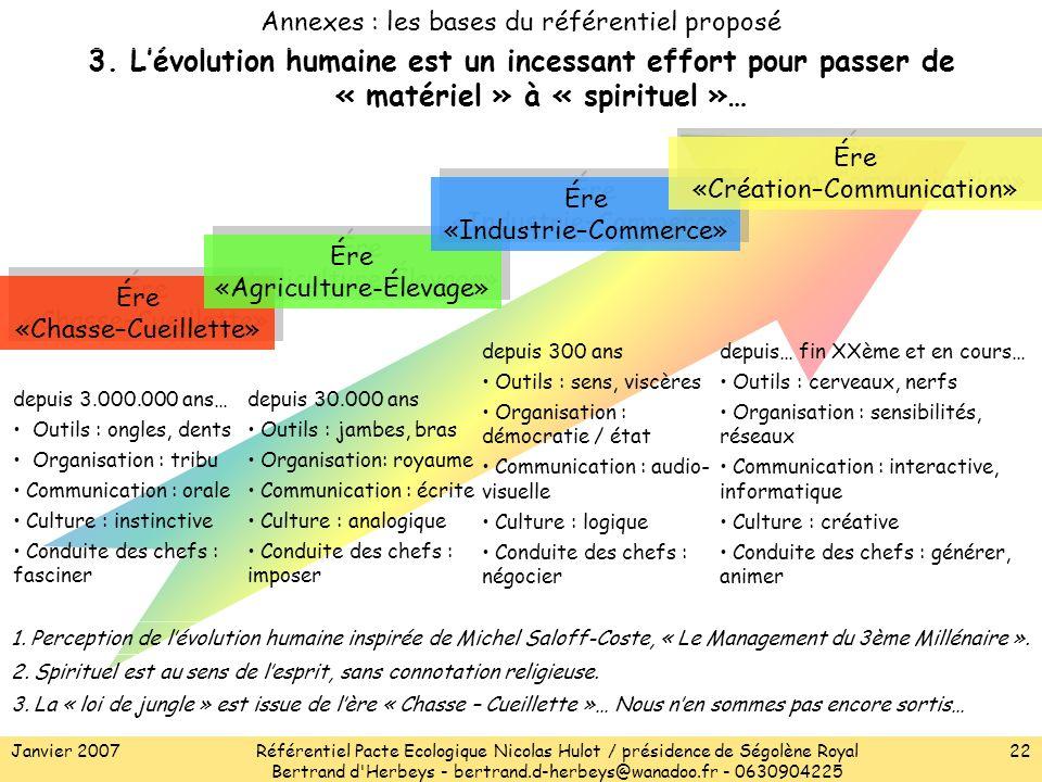 Janvier 2007Référentiel Pacte Ecologique Nicolas Hulot / présidence de Ségolène Royal Bertrand d Herbeys - bertrand.d-herbeys@wanadoo.fr - 0630904225 22 3.