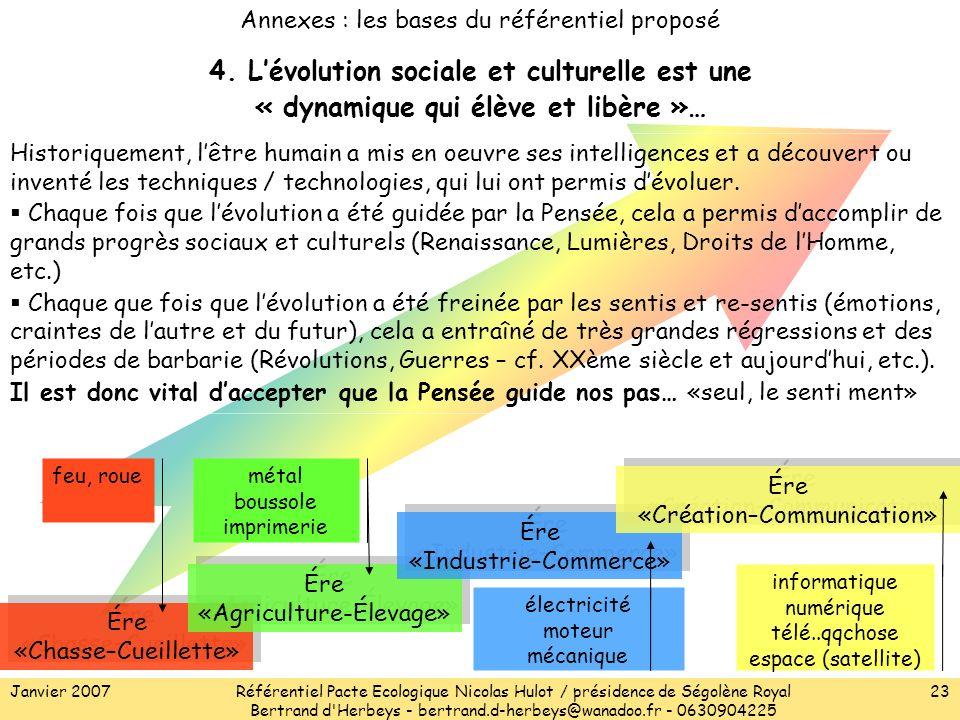 Janvier 2007Référentiel Pacte Ecologique Nicolas Hulot / présidence de Ségolène Royal Bertrand d Herbeys - bertrand.d-herbeys@wanadoo.fr - 0630904225 23 4.