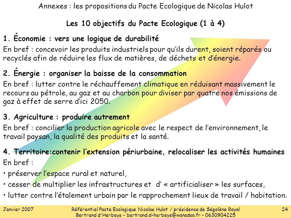 Janvier 2007Référentiel Pacte Ecologique Nicolas Hulot / présidence de Ségolène Royal Bertrand d Herbeys - bertrand.d-herbeys@wanadoo.fr - 0630904225 24 1.