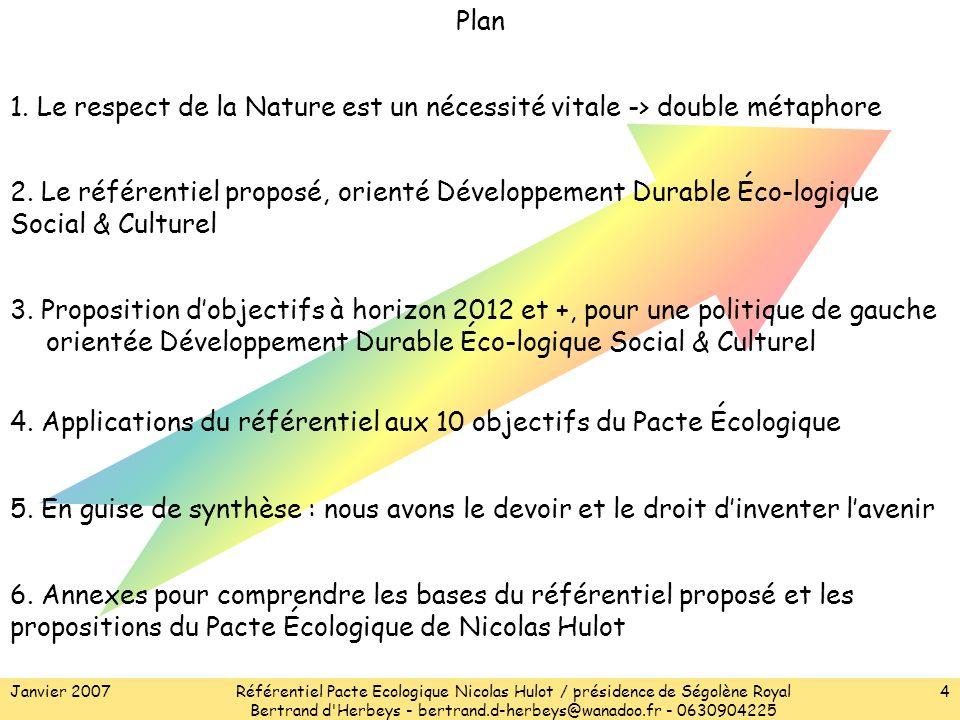 Janvier 2007Référentiel Pacte Ecologique Nicolas Hulot / présidence de Ségolène Royal Bertrand d Herbeys - bertrand.d-herbeys@wanadoo.fr - 0630904225 4 1.