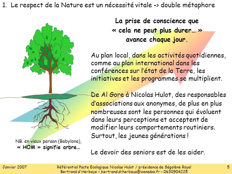 Janvier 2007Référentiel Pacte Ecologique Nicolas Hulot / présidence de Ségolène Royal Bertrand d Herbeys - bertrand.d-herbeys@wanadoo.fr - 0630904225 5 La prise de conscience que « cela ne peut plus durer… » avance chaque jour.