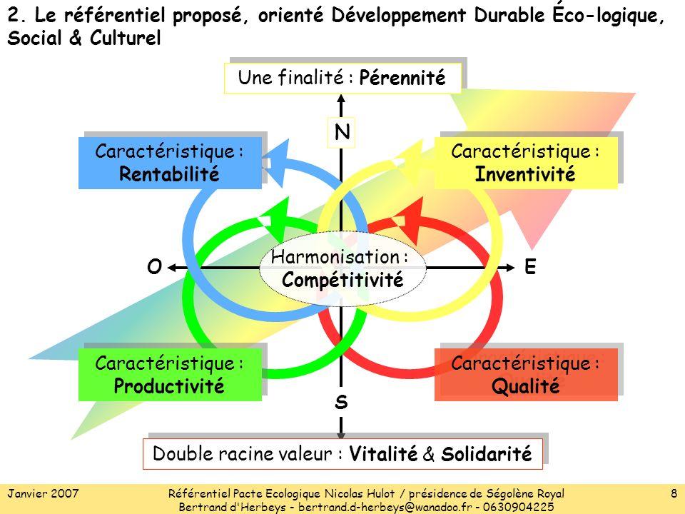 Janvier 2007Référentiel Pacte Ecologique Nicolas Hulot / présidence de Ségolène Royal Bertrand d Herbeys - bertrand.d-herbeys@wanadoo.fr - 0630904225 8 S N OE 2.