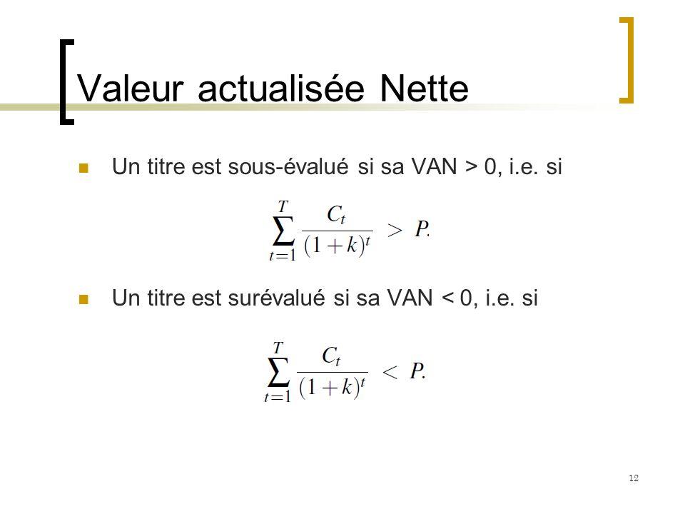 Valeur actualisée Nette Un titre est sous-évalué si sa VAN > 0, i.e. si Un titre est surévalué si sa VAN < 0, i.e. si 12