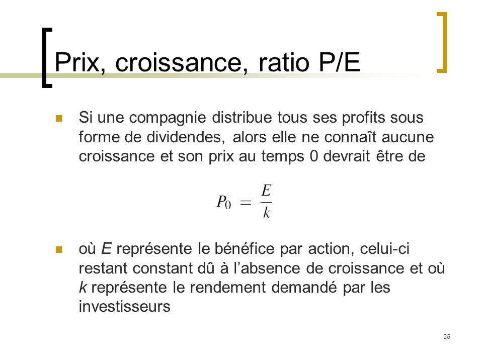 Prix, croissance, ratio P/E Si une compagnie distribue tous ses profits sous forme de dividendes, alors elle ne connaît aucune croissance et son prix