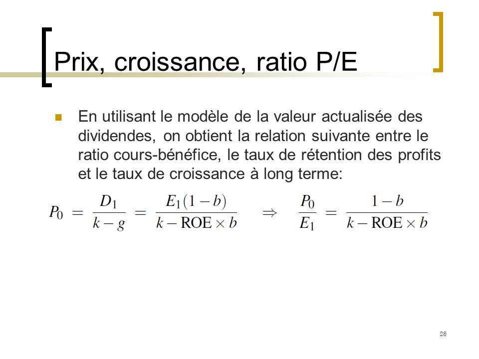 Prix, croissance, ratio P/E En utilisant le modèle de la valeur actualisée des dividendes, on obtient la relation suivante entre le ratio cours-bénéfi