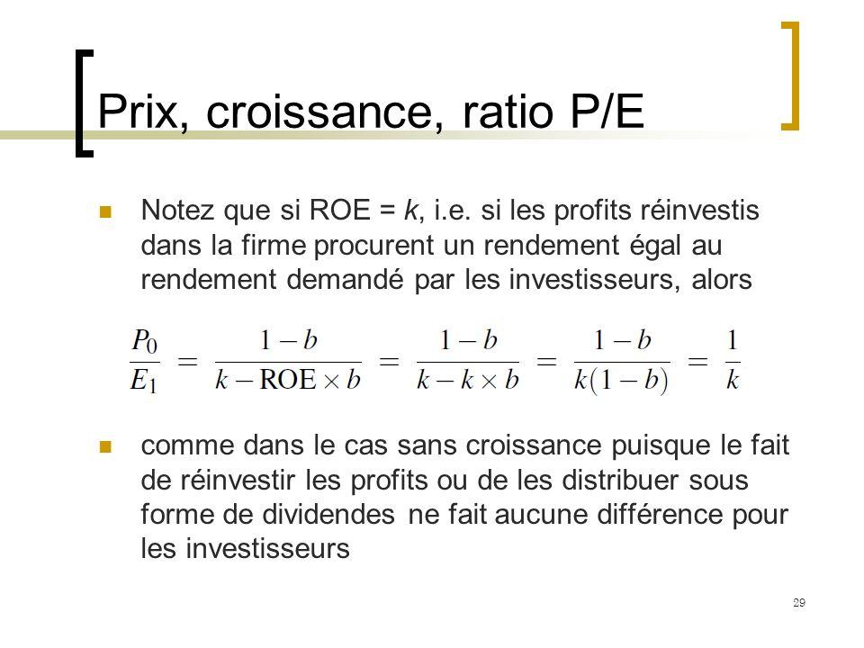 Prix, croissance, ratio P/E Notez que si ROE = k, i.e. si les profits réinvestis dans la firme procurent un rendement égal au rendement demandé par le
