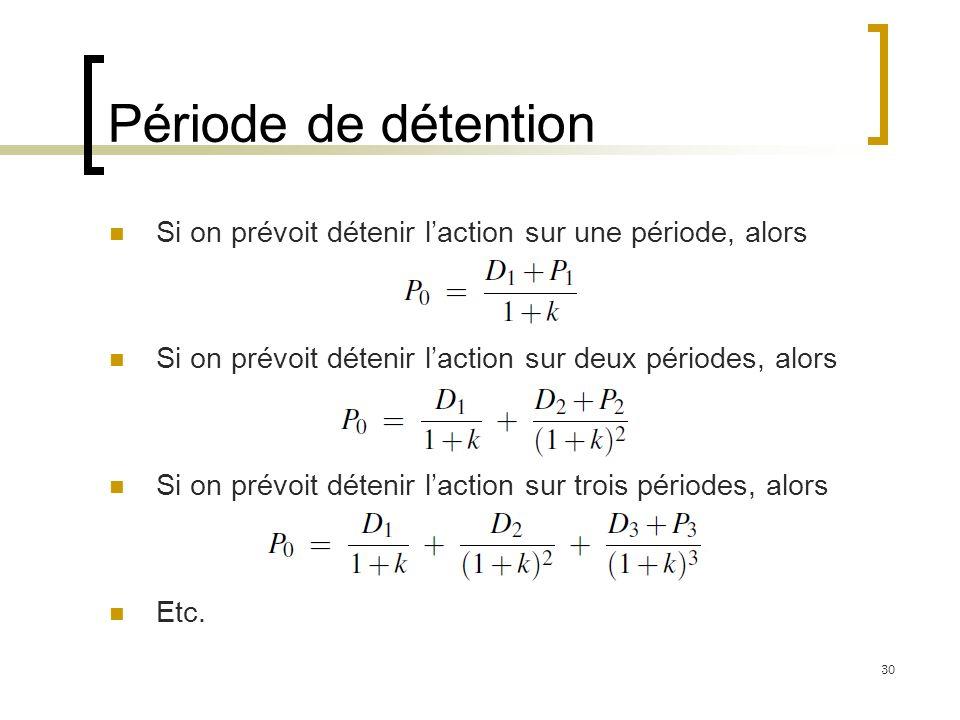 Période de détention Si on prévoit détenir laction sur une période, alors Si on prévoit détenir laction sur deux périodes, alors Si on prévoit détenir